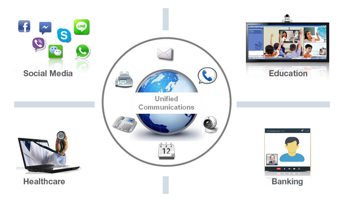 Tata Elxsi Unified Communications